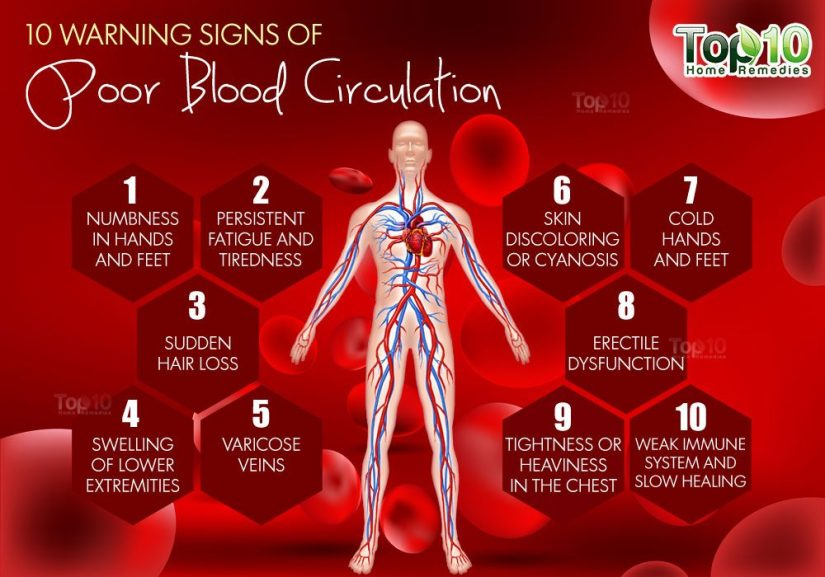 poor-blood-circulation